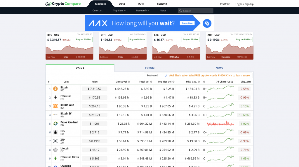 CryptoCompare Website Preview