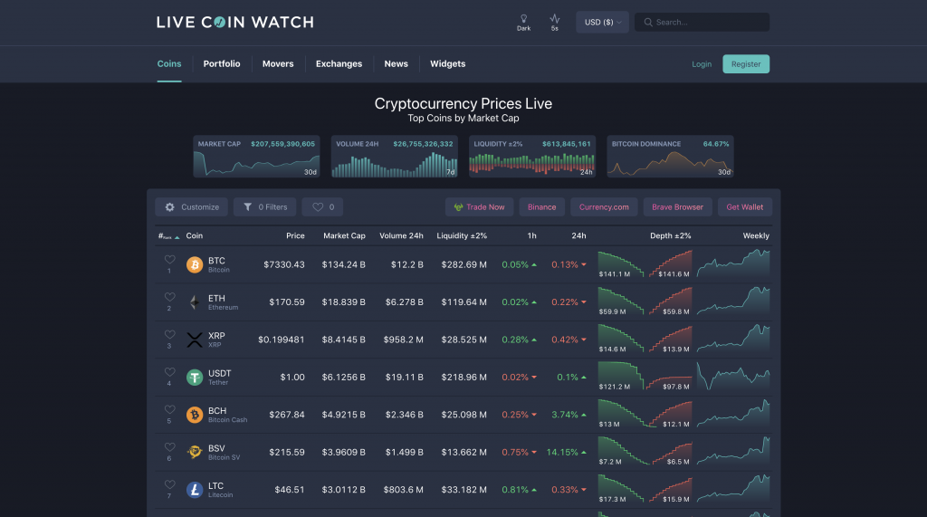 LiveCoin Website Preview